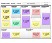 Lean Canvas PowerPoint Template