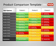 Product Comparison PowerPoint