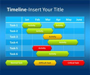 Free Timeline PowerPoint Template
