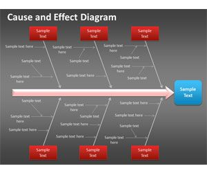 Cause and Effect Diagram for PowerPoint