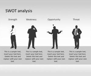 SWOT PowerPoint Template with Human Silhouette