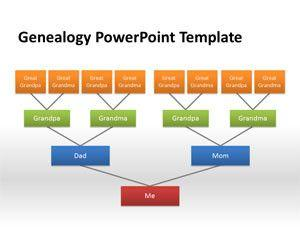 Genealogy PowerPoint Template