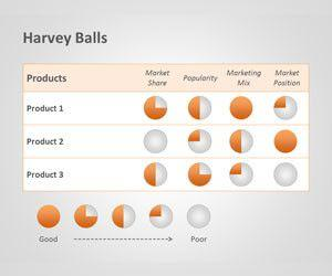 Harvey Balls Template for PowerPoint