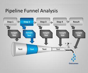 Free Sales Pipeline Powerpoint Templates