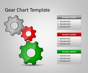 Gear Chart PowerPoint Template
