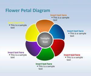 Flower Petal Diagram for PowerPoint 2010