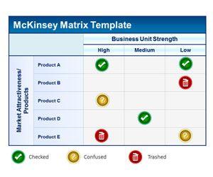 McKinsey Matrix PowerPoint Template Product Profitability