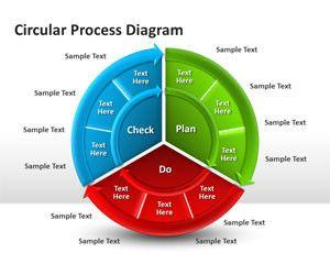 Plantilla con Diagrama Circular de Procesos para PowerPoint