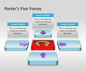 Porter's Five Forces PowerPoint Template