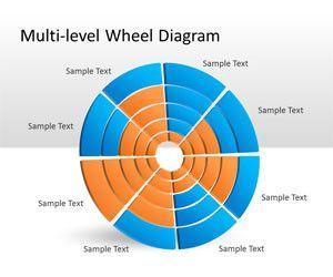 Multi-level Wheel Diagram for PowerPoint