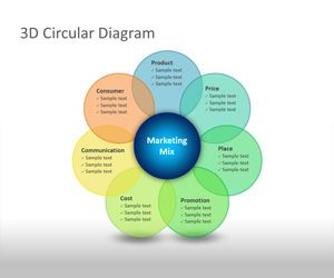 3D Circular Diagram PowerPoint Template