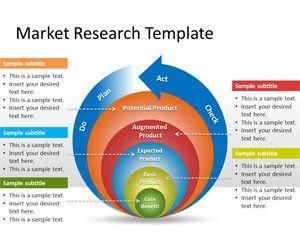 Market Research PowerPoint Template