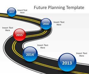 technology road map template .