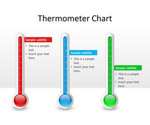 free thermometer chart powerpoint template free powerpoint templates. Black Bedroom Furniture Sets. Home Design Ideas