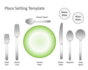 Place Setting Template | madinbelgrade