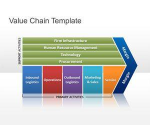 Value Chain PowerPoint Template