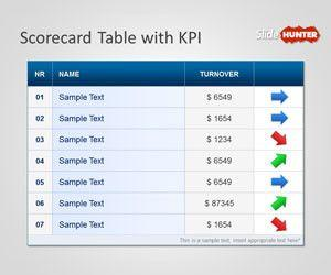 Free Kpi Powerpoint Templates
