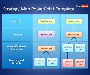 Mapas Estratégicos para PowerPoint (Plantilla)