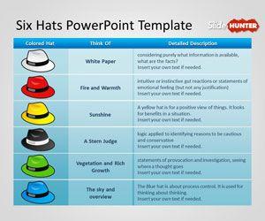 Plantilla PowerPoint de Seis Sombreros para Pensar