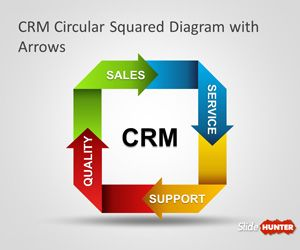 CRM Circular Squared PowerPoint Diagram with Arrows