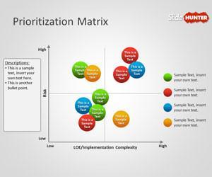 Plantilla PowerPoint con Matriz de Prioridades