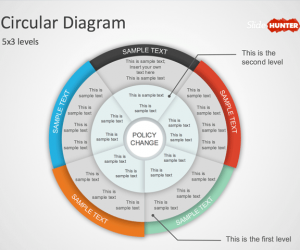 Free Multi-Level Circular Diagram PowerPoint Template