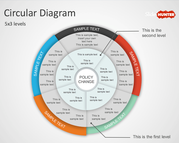 Free Multi-Level Circular Diagram PowerPoint Template