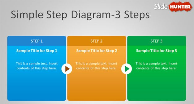 ... PowerPoint template with different colors for each event or step and