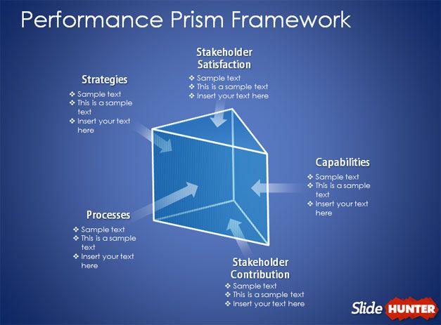 3D Prism Performance Management PowerPoint Shapes
