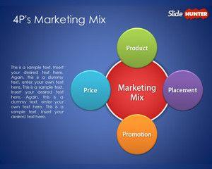 4P marketing Mix PowerPoint Template