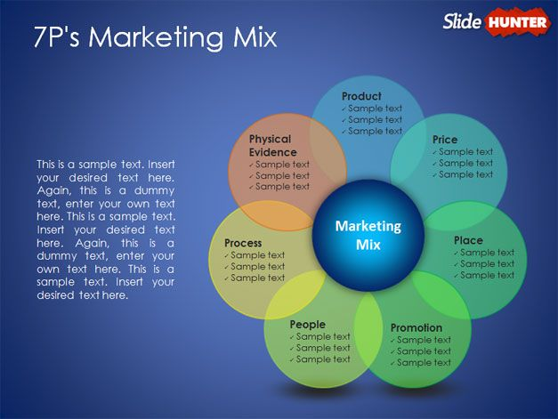 7p marketing mix example for PowerPoint with awesome diagram