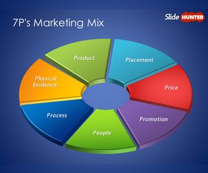 7P Marketing Mix Template for PowerPoint