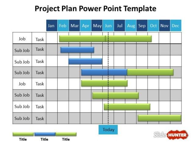 free powerpoint project plan template