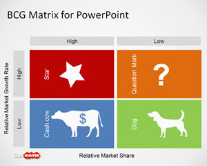 BCG Matrix Template for PowerPoint