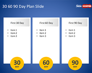 Free 30 60 90 Day Plan Powerpoint Template Free Powerpoint