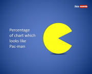 Pac-man Slide Template for PowerPoint