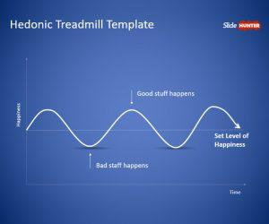 Hedonic Treadmill PowerPoint Template