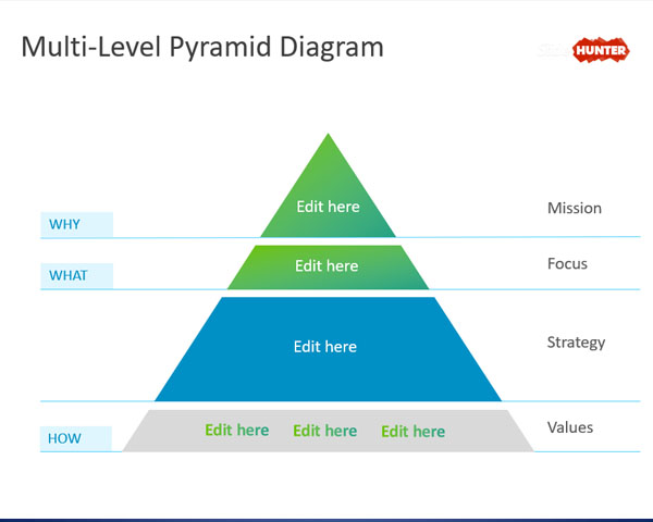 Free Multi-Level Pyramid Diagram for PowerPoint