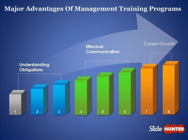 Advantages Of Management Training Programs