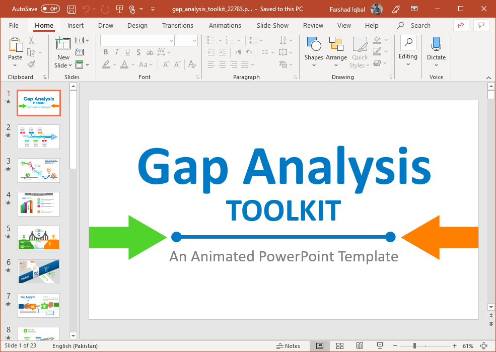 Animated Gap Analysis PowerPoint Template