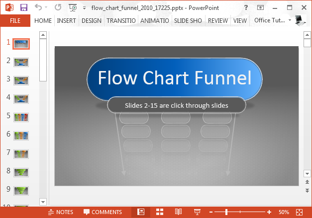Animated flowchart funnel diagrams for PowerPoint