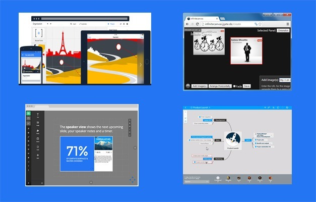 Best services for making interactive presentations with zooming UI