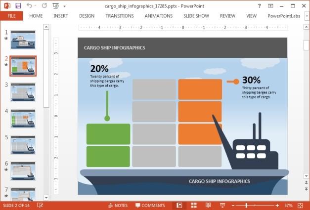 Cargo ship chart layout