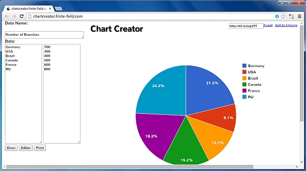 Quickly Create Online Charts By Entering Data Using Chart Creator