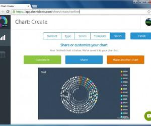 Create And Share Professional Looking Charts Online With ChartBlocks