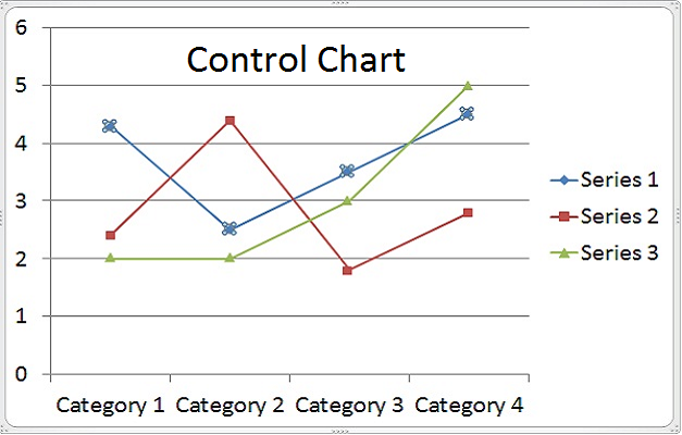 how to create a control chart