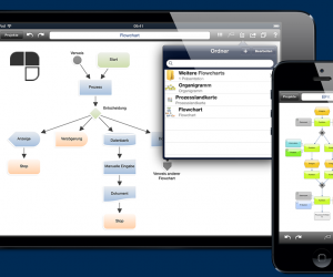 Cubetto: Business Process Modelling App For Android & iPhone