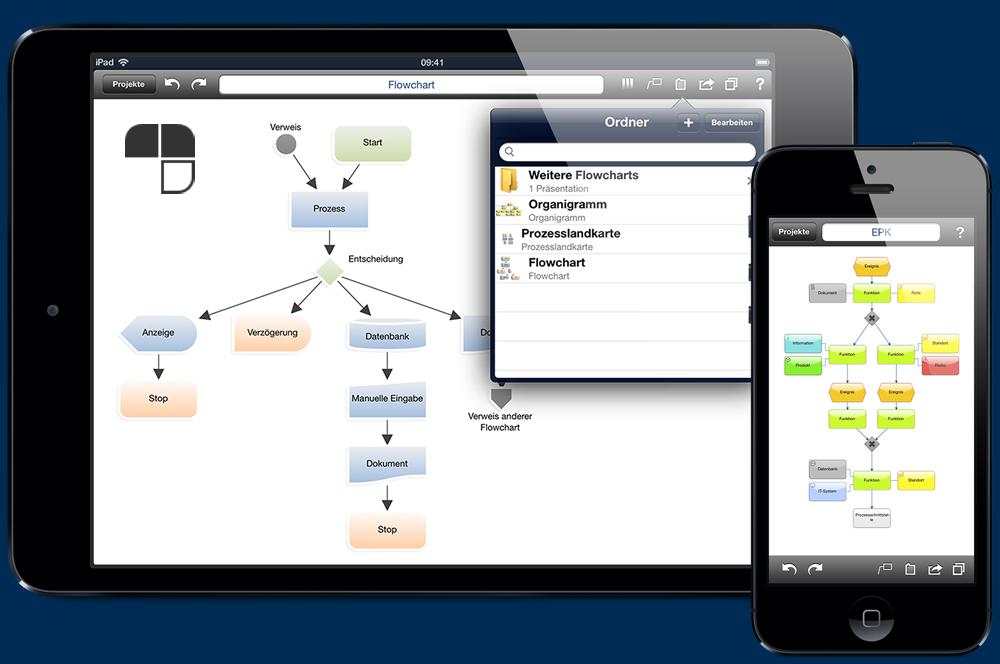 cubetto-business-process-modelling-app