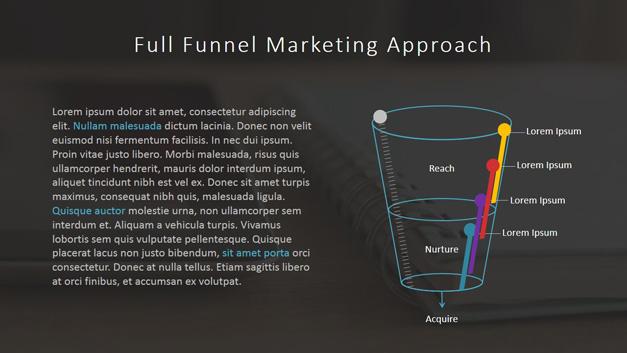 Full funnel marketing PowerPoint template