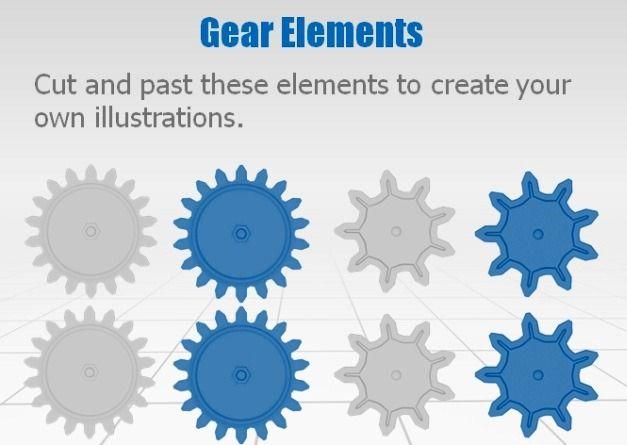 Gear Elements
